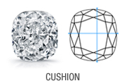 diamonds Columbus, OH /diamonds for sale Columbus, OH